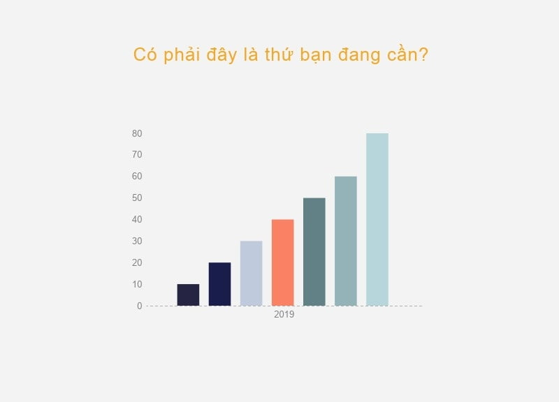cach-viet-noi-dung-cho-website-tao-su-loi-cuon-voi-doc-gia5