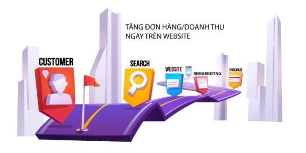nhung-chien-luoc-website-marketing-hieu-qua-danh-cho-doanh-nghiep-starup7