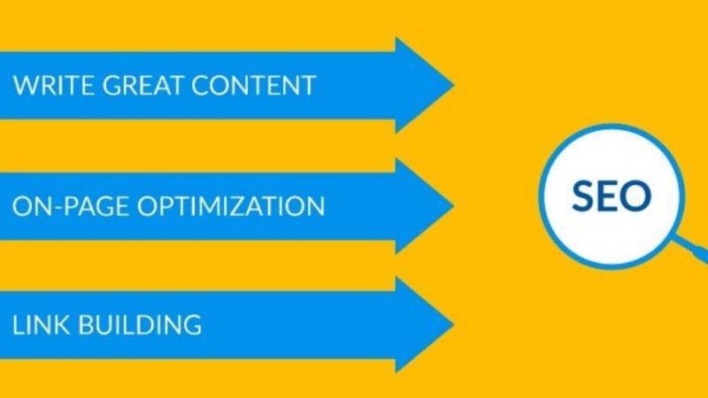 Tối ưu Content Marketing bằng SEO.