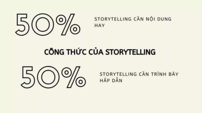 Hướng dẫn viết storytelling cho hay.