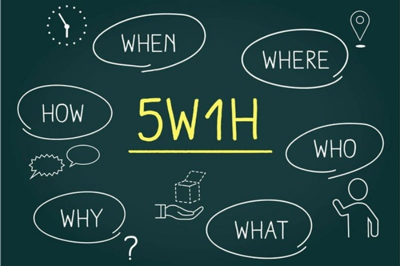 tim-hieu-ve-mo-hinh-5w1h-va-ung-dung-cua-mo-hinh-5w1h-trong-content-marketing2