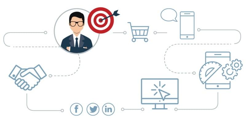 Tìm kiếm và thu hút các khách hàng tiềm năng tại Đông Nam Á như thế nào? (Ảnh: Sana Commerce).